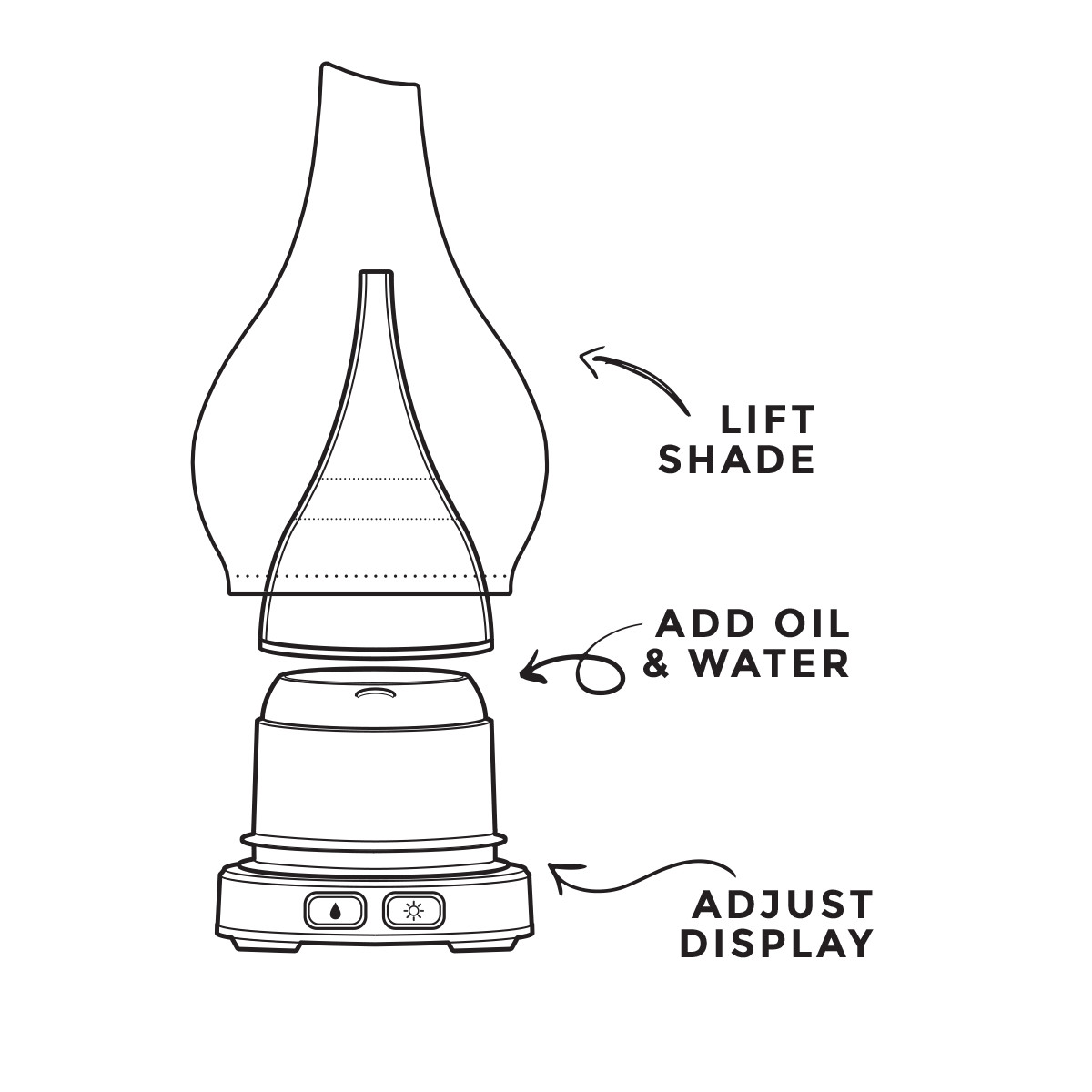Scentsy Diffuser How to