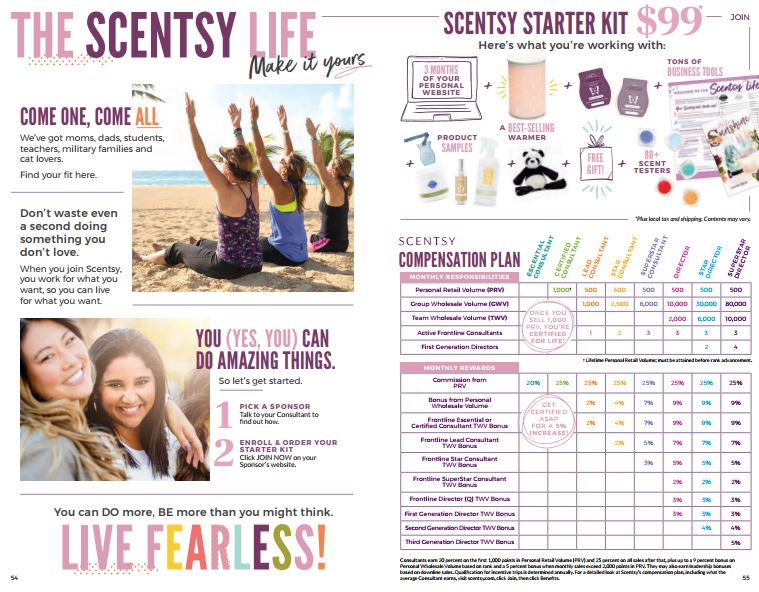 2018 scentsy spring and summer catalog