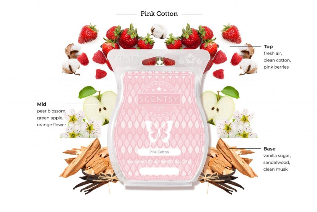 Pink Cotton Scentsy
